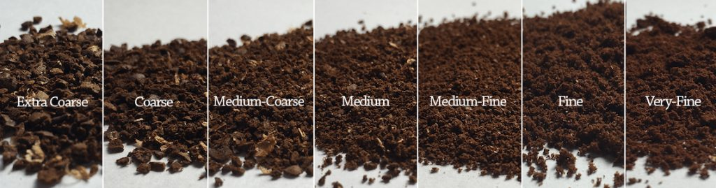 Best Coffee Grind Size for different machines